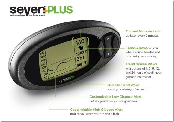 dexcom-seven-plus-large